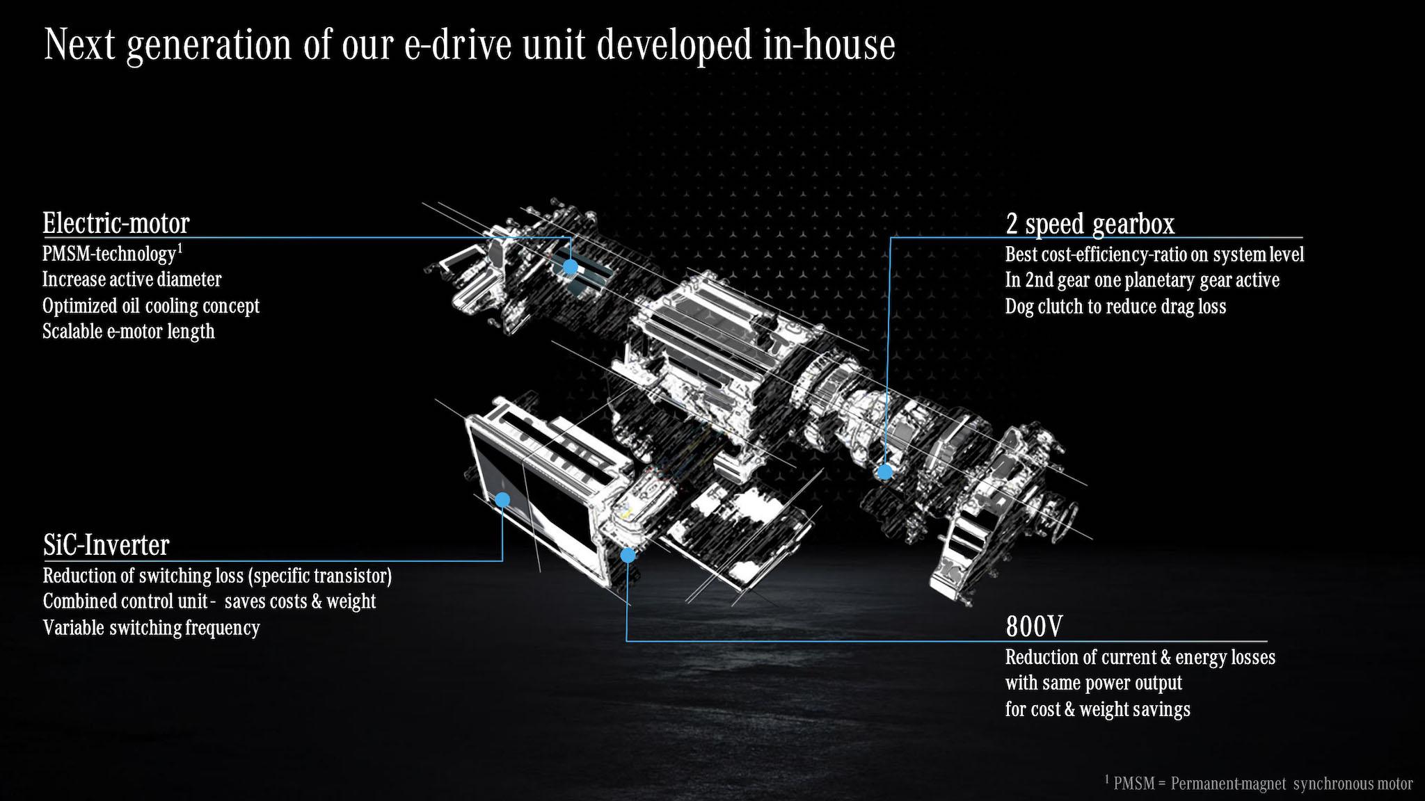 賓士將自行研發下一代驅動系統。