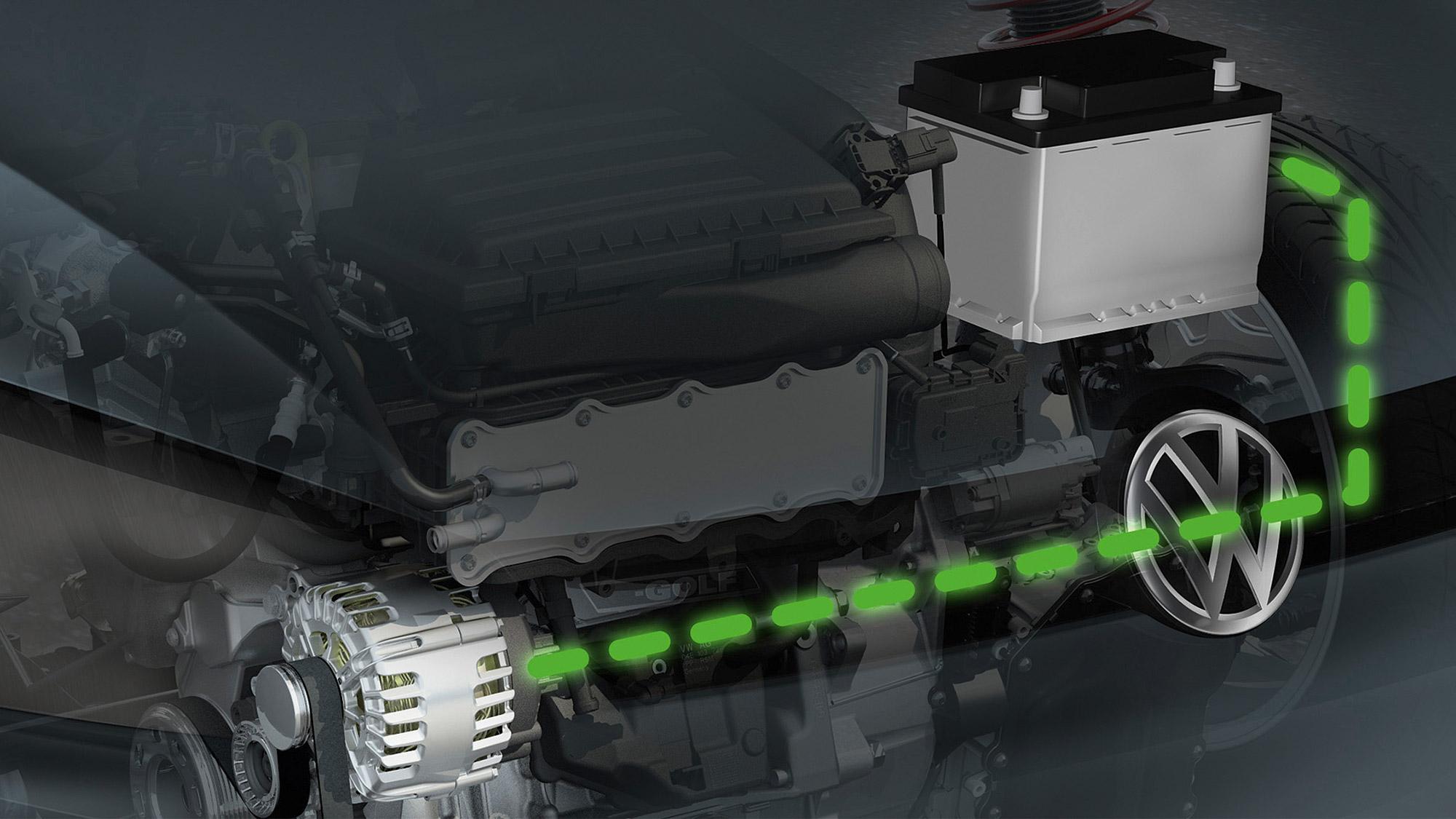 內燃機引擎的電動化解藥, 48V Mild-Hybrid 平價普及化指日可待