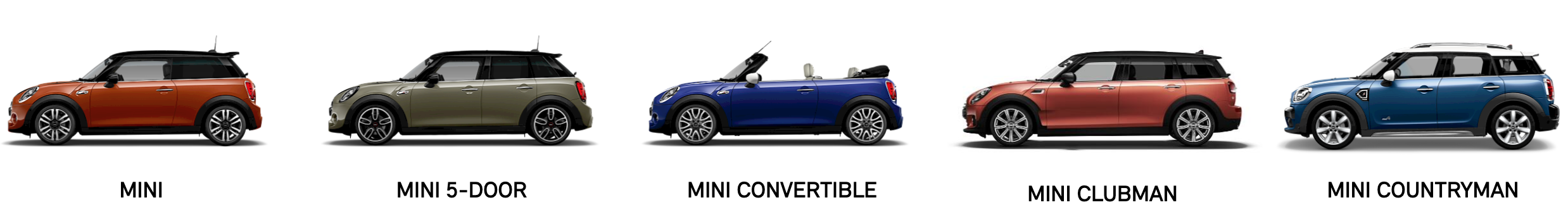 Mini 全車系。