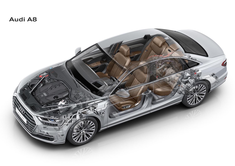 Audi A8 首見 48V 輕油電系統,運作模式報你知!