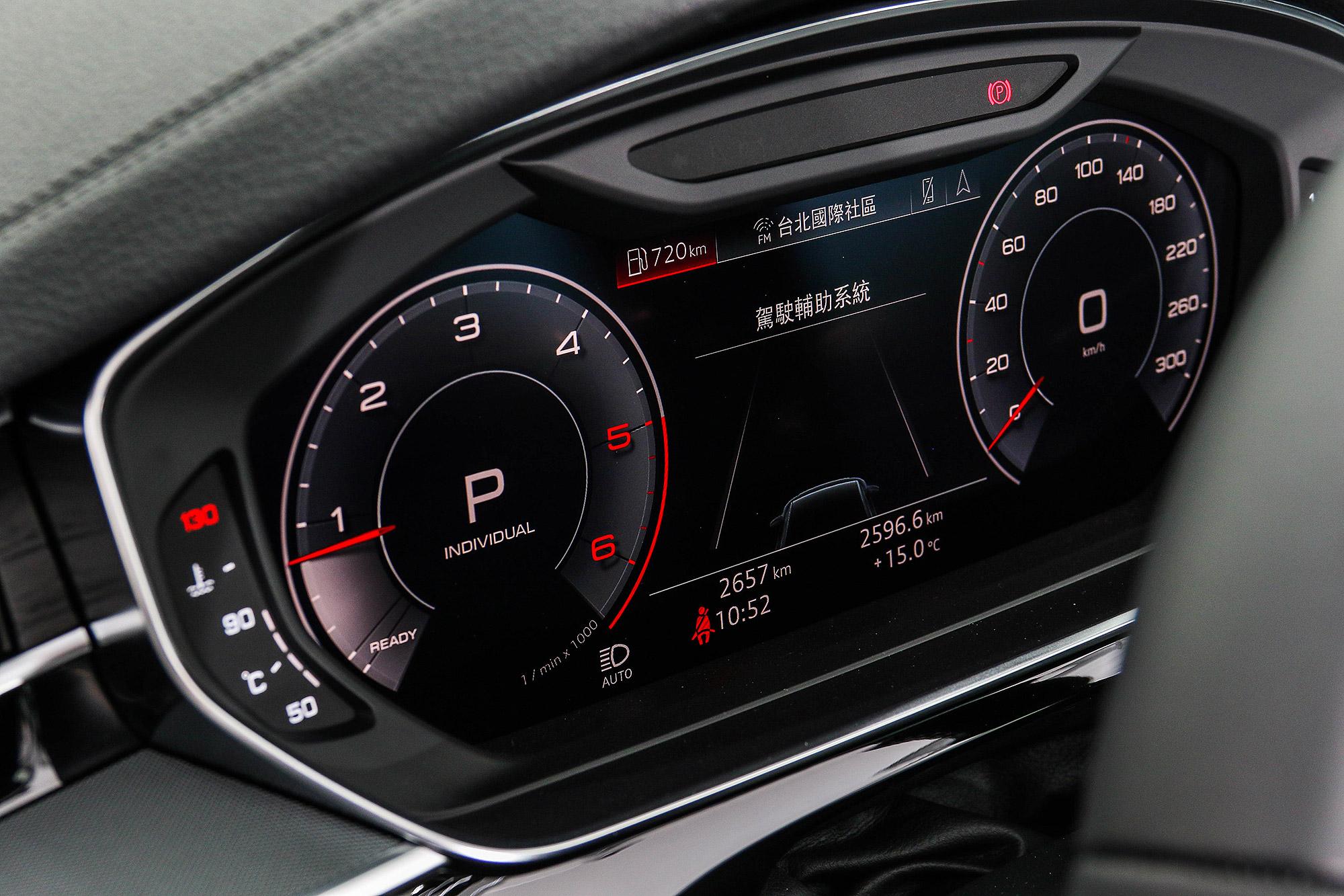 受限於台灣的交通法規, Level 3 自動駕駛輔助並無法來台,但仍具備充足的 ADAS 先進駕駛輔助系統。