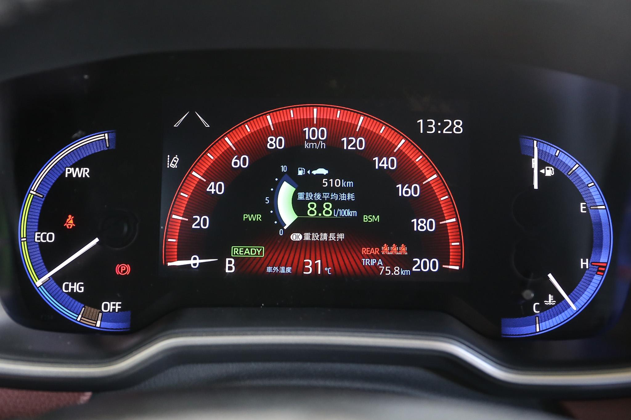 從 1.8L 汽油尊爵版以上就配有 7 吋全彩 TFT MID 多功能顯示資訊幕,切換駕駛模式時還會更換顏色。