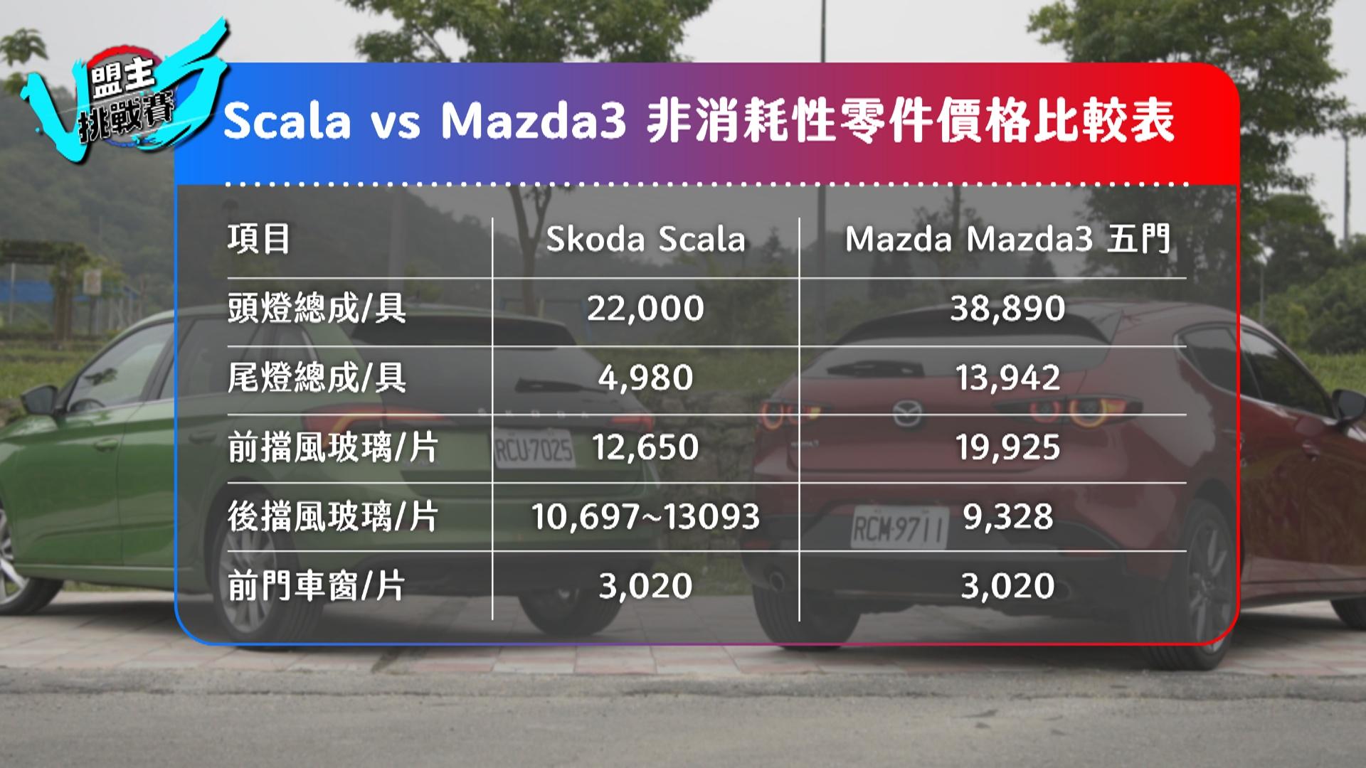 非消耗性零件方面的比較,可以注意在車身外觀比較常受到碰撞的鈑件與零件部分。