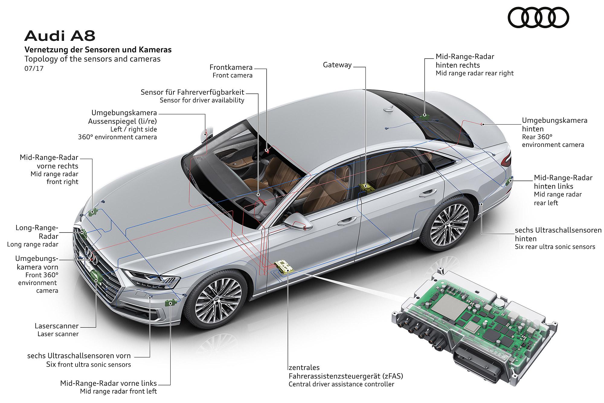新世代 A8 初登場時,曾經是全球首款具備 Level 3 層級自動駕駛輔助,並且全面 Mild-Hybrid 的量產車,科技感滿點。