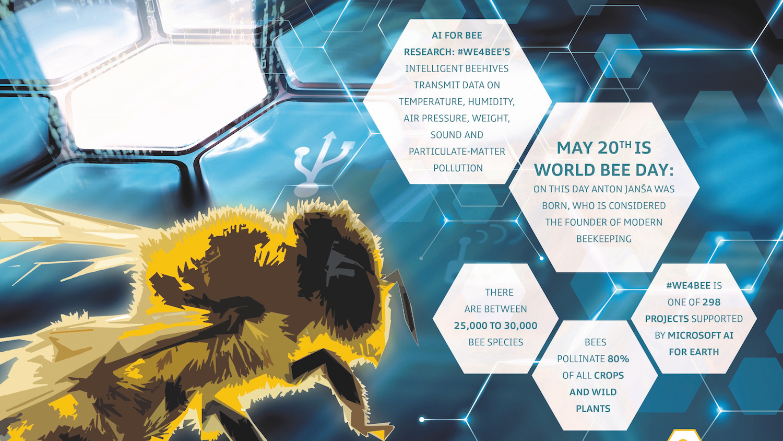 跨界合作救地球,Audi 蜜蜂專案納入微軟人工智慧計畫