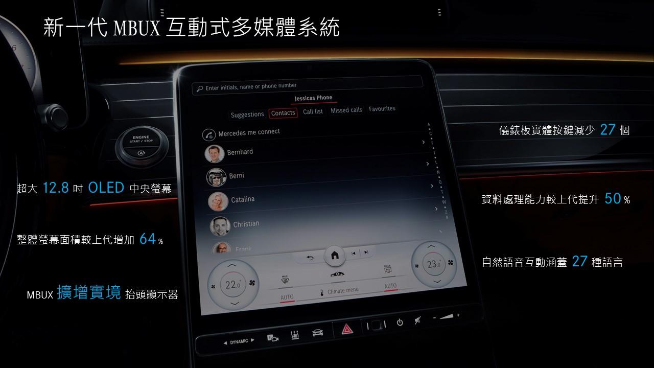 新一代 MBUX 互動式多媒體系統。