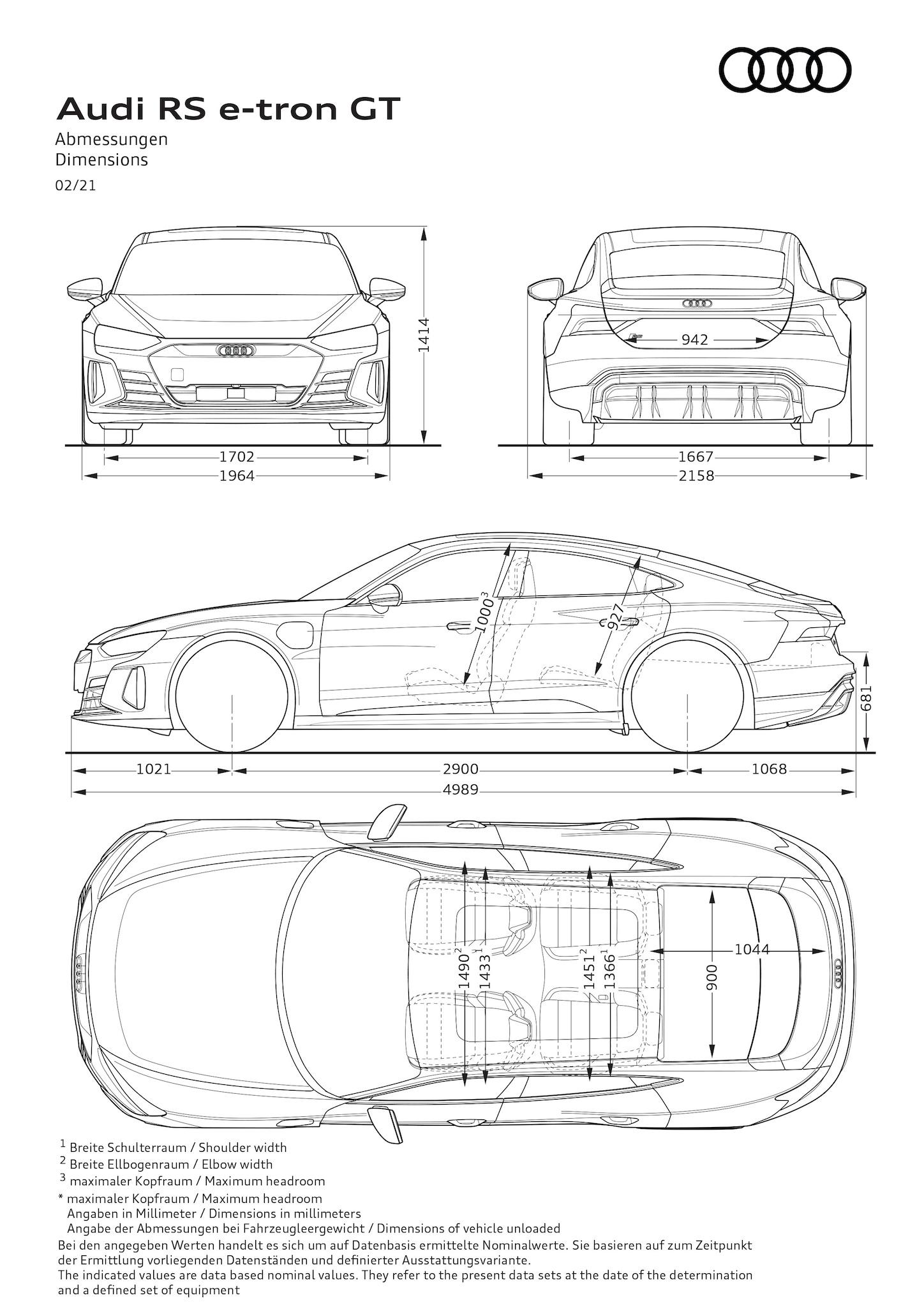 Audi RS e-tron GT 尺寸表。
