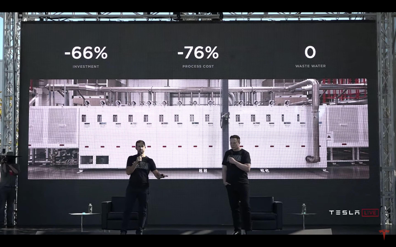 透過簡化程序,Tesla 預計減少陰極製程中 66% 投資項目及 76% 製作成本。