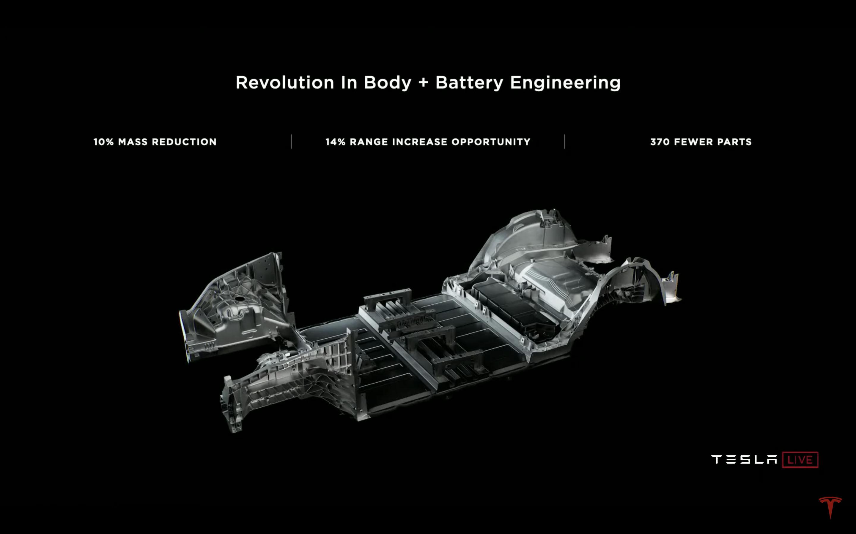 針對車輛本身,Elon Musk 表示未來電池將成為車體結構的一部份,可簡化車輛製程將成為車體結構的一部份,可簡化車輛製程、提升續航力、將成為車體結構的一部份,可簡化車輛製程、提升續航力,並且將成為車體結構的一部份,可簡化車輛製程、提升續航力,並且提升車體安全性。