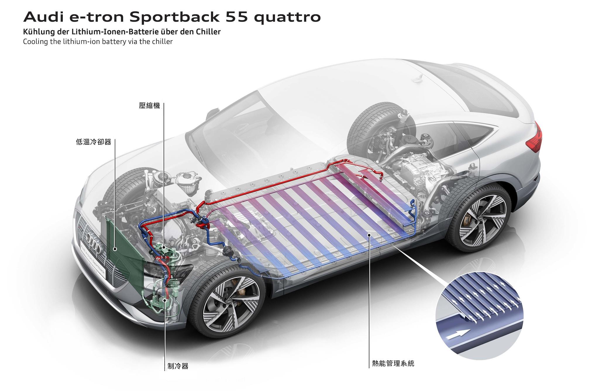 先進熱能管理系統提供更快的充電速度與效率。