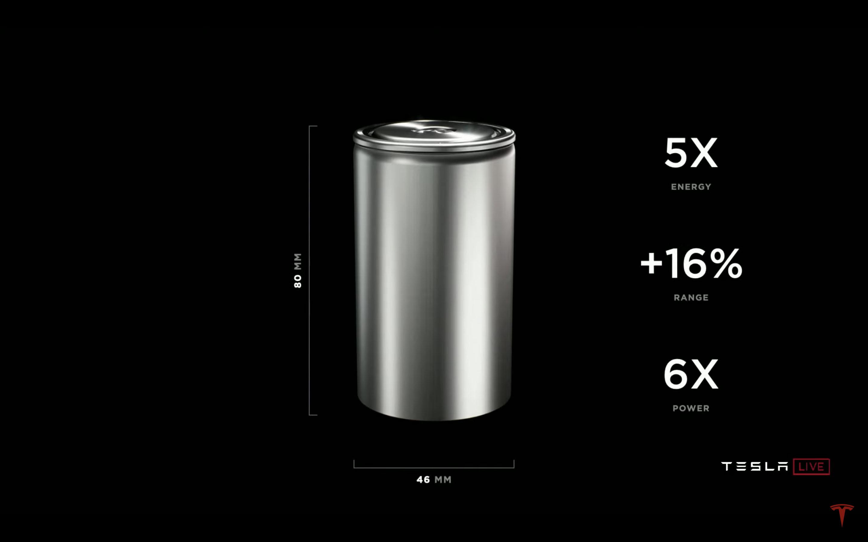 全新 4680 電池容量可提升五倍、功率提升六倍、續航里程增加 16%。