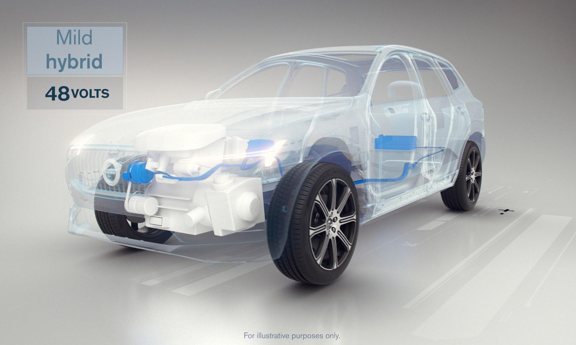 Volvo 首款 B5 Mild-Hybrid 為與 D5 柴油引擎整合的版本,由 XC90 首度搭載。