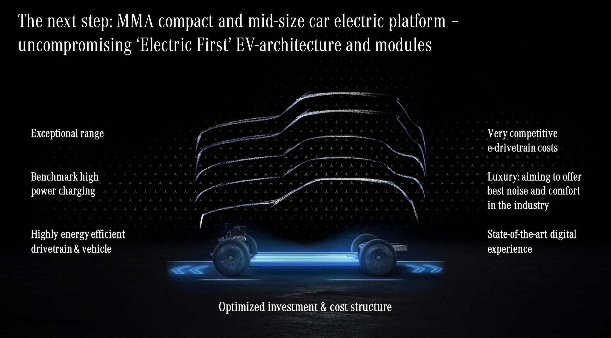 價格較親民的中小型車款使用 MMA(Mercedes-Benz Modular Architecture)平台。